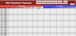 Contentcanvas bij boek Het Wat en Hoe van Contentstrategie